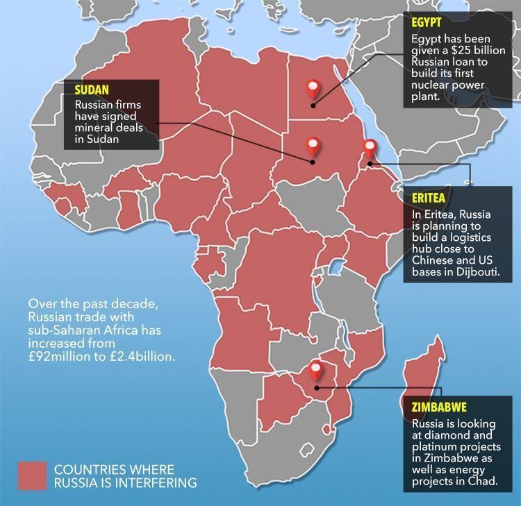 image russie afrique 2.jpg