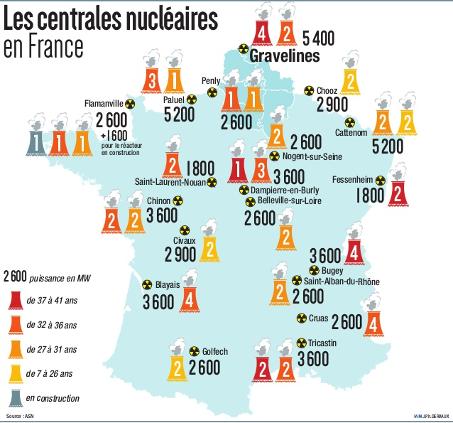 nucléaire 1